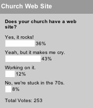 Church Web Site poll