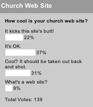 How cool is your church web site? poll results