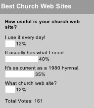 How useful is your church web site? poll results