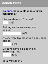 Do puns have a place in church marketing?