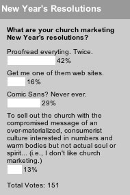 What are your church marketing New Year's resolutions?
