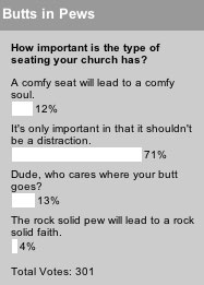 How important is the type of seating your church has?