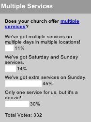Does your church offer multiple services?