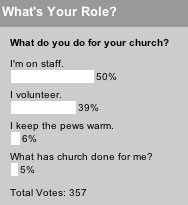What do you do for your church?