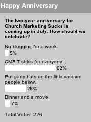 The two-year anniversary for Church Marketing Sucks is coming up in July. How should we celebrate?