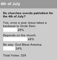 Do churches overdo patriotism for the 4th of July?