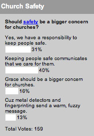Should safety be a bigger concern for churches?