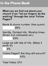 What can we find out about your church if we 'let our fingers do the walking' through the local Yellow Pages?