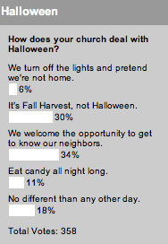 How does your church deal with Hallowen?