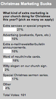 What kind of extra marketing is your church doing for Christmas this year? (pick as many as apply)