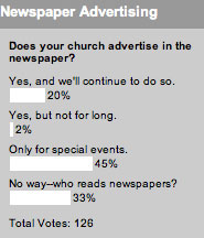 Does your church advertise in the newspaper?