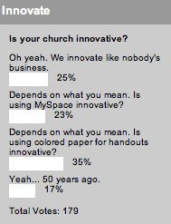 Is your church innovative?