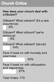 How does your church deal with criticism?