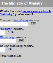 What's the most unnecessary church 'ministry' you've seen?
