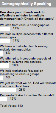 How does your church work to minister to multiple demographics?