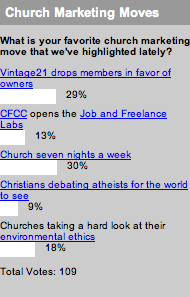 2007_05_22churchmarketingpoll.jpg
