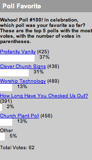 2007_06_26favoritepoll.jpg