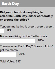 2008_05_13earthdaypollresults.jpg