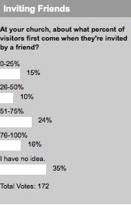 2008_06_24_invitingfriendspollresults.jpg