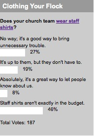 2008_07_15clothingflockpollresults.jpg