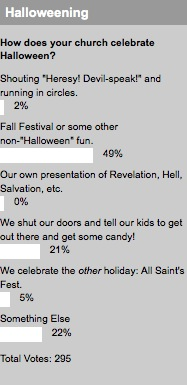 2008_10_28_halloweeningpollresults.jpg