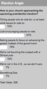 2008_11_04_electionanglepollresults.jpg