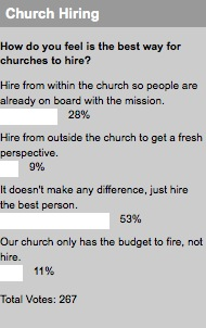 2008_11_18_churchhiring.jpg