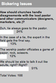 How should churches handle disagreements with the lead pastor and other communicators (designers, marketers, etc.)?