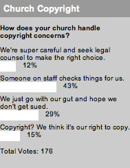How does your church handle copyright concerns?