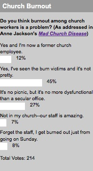2009_01_27churchburnoutpollresults.jpg