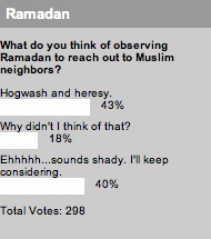 2009_09_23_ramadanpollresults.jpg