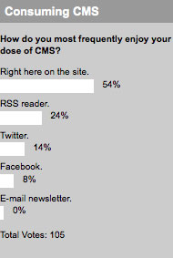 How do you most frequently enjoy your dose of CMS?
