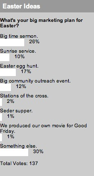 2010_03_22_easterplanspollresults.jpg