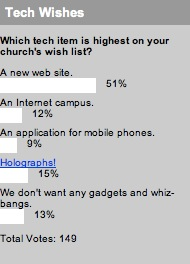 2010_04_20_techwishespollresults.jpg