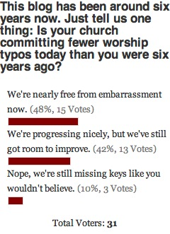 Years of Typos Poll Results