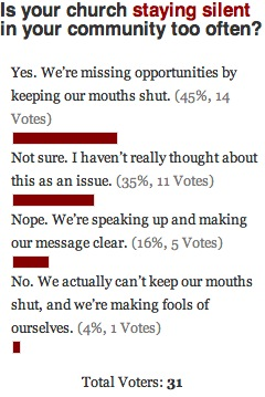 Staying Silent Poll Results