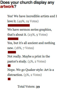 Church Artwork Poll