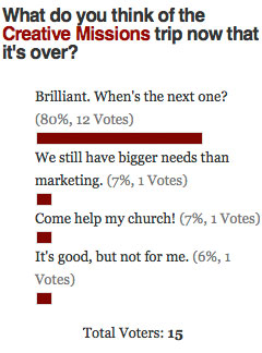 Creative Missions Poll