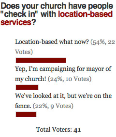 Location-Based Services Poll Results