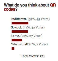 QR Code Poll Results