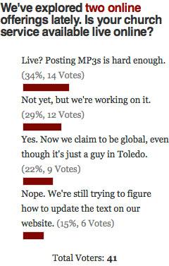 Online Church Poll