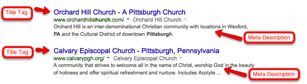 Church SEO: Example results