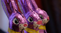 The Best Easter Strategy: Stay Calm