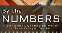 By the Numbers: A Longitudinal Study of the Digital Ministry of America's Largest Churches by Jeremy Smith