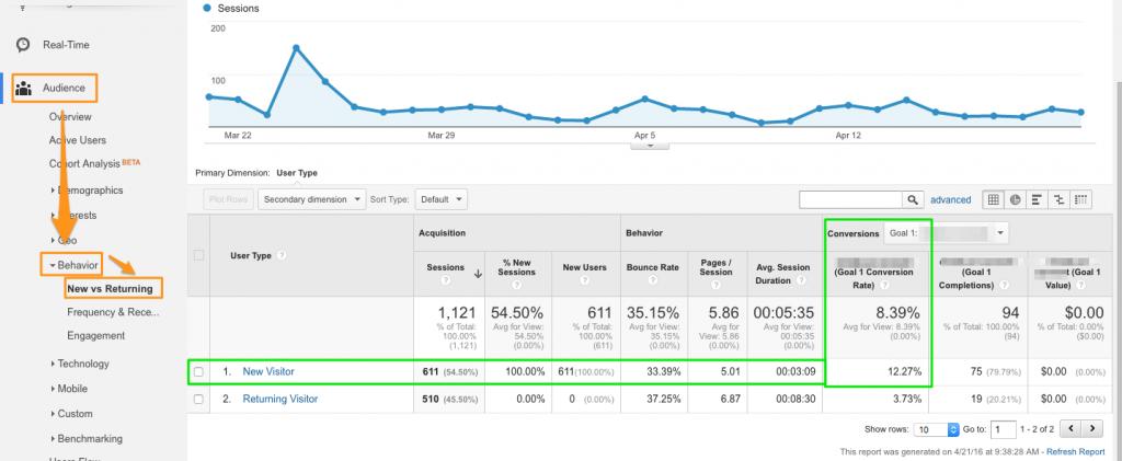 2016_05 Google Analytics 2